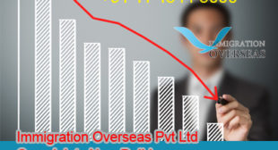 Simply Search To PR Visa Immigration Overseas in Delhi